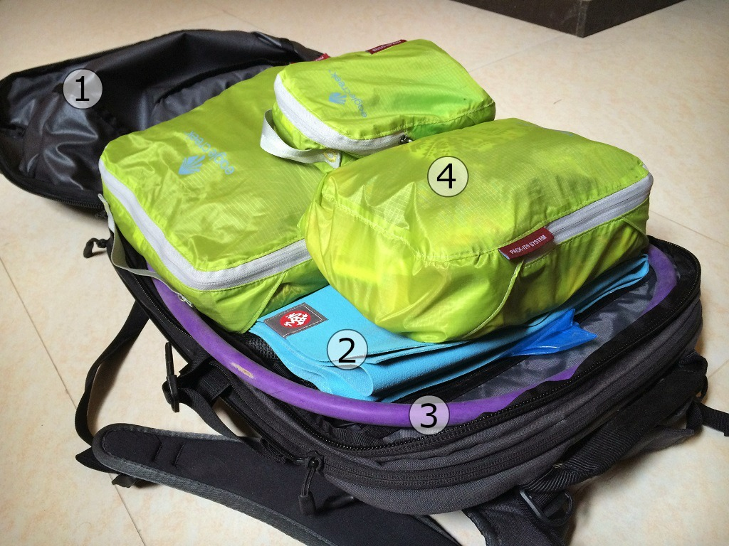 1. my Minaal backpack / 2. yoga mat folded at bottom / 3. resistance band along the edge / 4. packing cubes on top